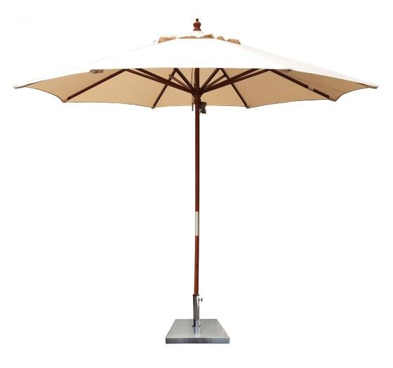 Why Market Umbrellas Are Important?